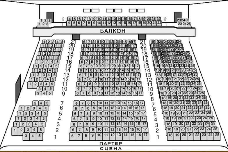 Театр им. К.С. Станиславского.  Схема зала.